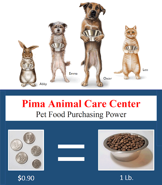 Special Feature: The Rescued Critters Food Drive: Making a Difference for Animals… One Door at a Time